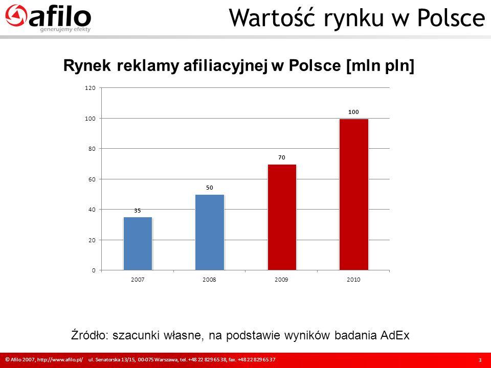 Wartość rynku w Polsce Rynek reklamy afiliacyjnej w Polsce [mln pln]